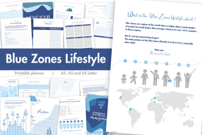 Blue Zones Lifestyle printable planner and KDP interior.
