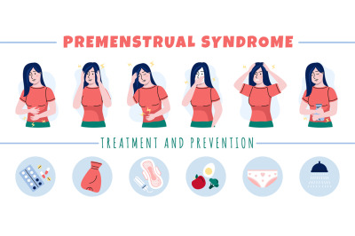 Pms symptoms. Premenstrual syndrome. Women moods and emotions during m