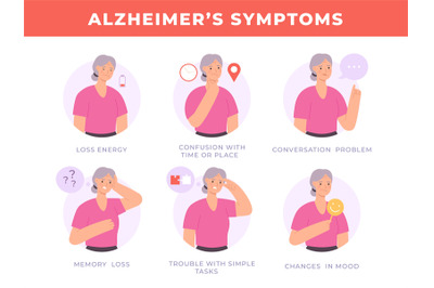 Alzheimer disease symptoms banner with old woman character. Brain deme