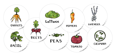 Full Circle Gardening Labels