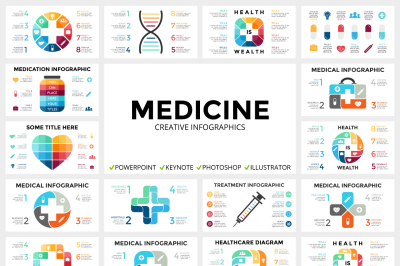 Medical Infographic. PPT KEY PSD EPS