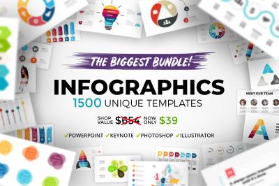 Infographics | FREE Updates!