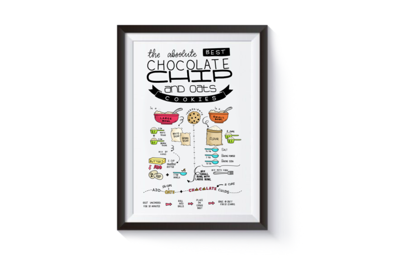 recipe-sketch-printable