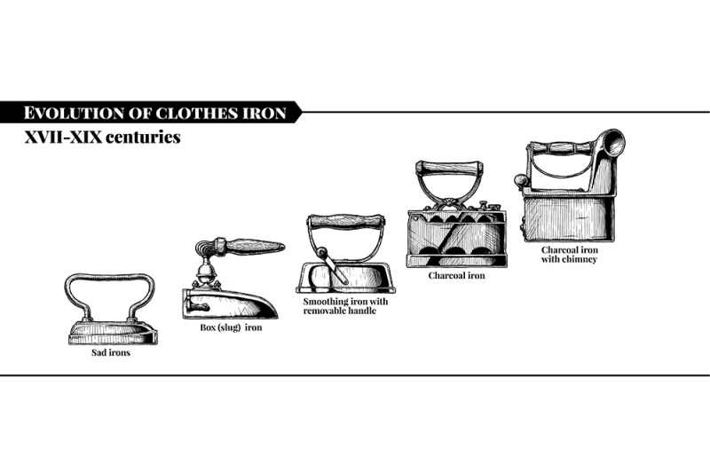 evolution-of-clothes-iron