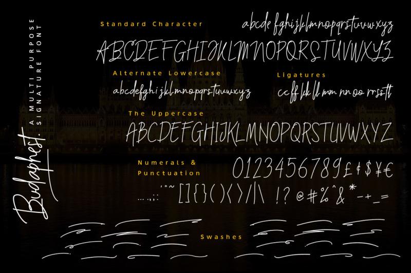 budaphest-script