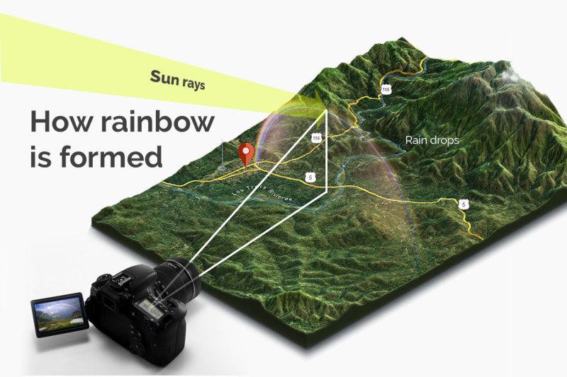 44-rainbow-photo-overlays