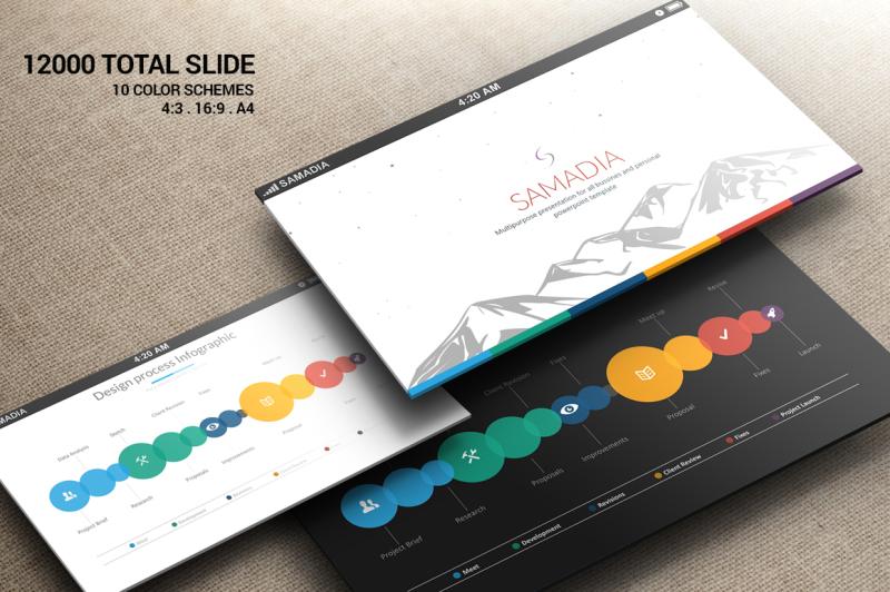 samadia-powerpoint-template