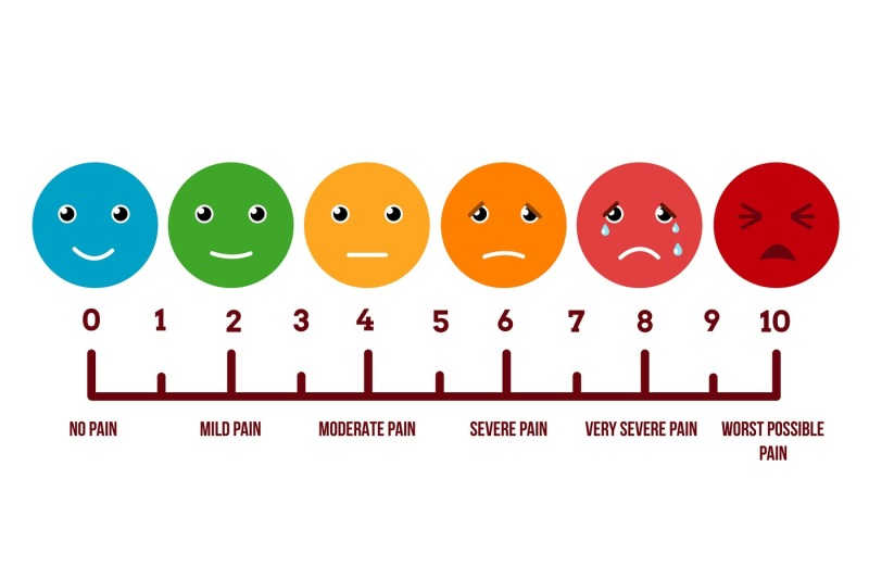 pain-scale-faces-vector-stock