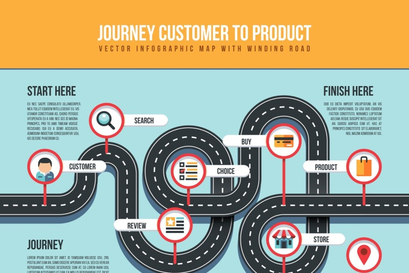 journey-customer-to-product-vector-infographic-map-with-winding-road-a