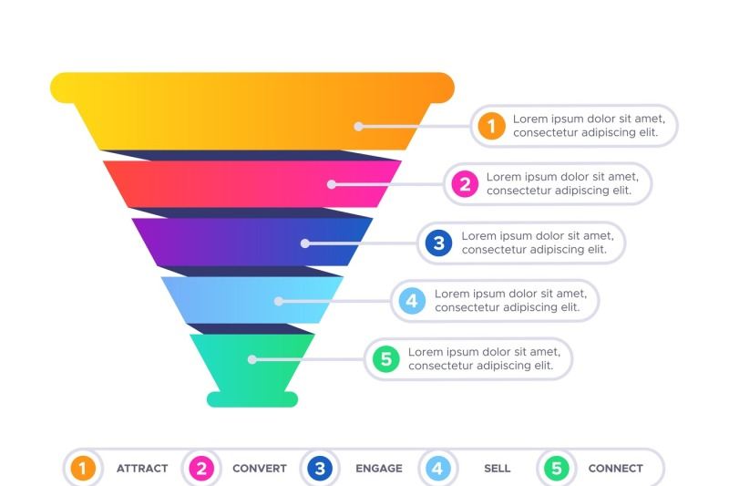 funnel-sales-infographic-marketing-conversion-cone-chart-business-sa