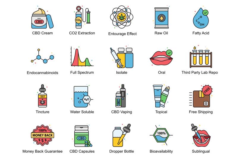 62 Cbd Oil Icons By Flat Icons Thehungryjpeg Com