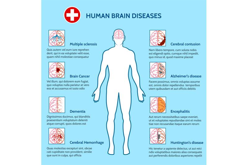 mental-health-and-human-brain-diseases