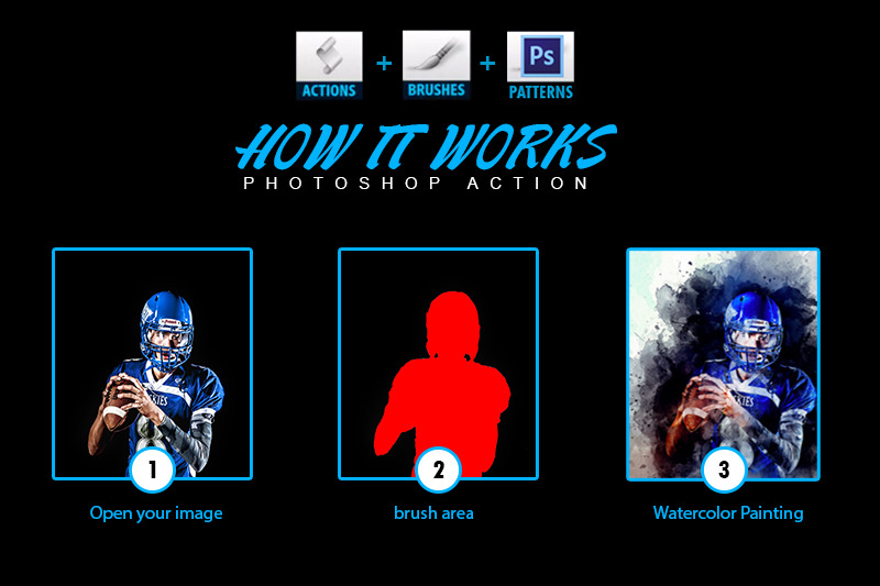 Photoshop Actions Free for Photographers|Download Free ...