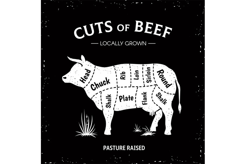 butcher-cow-poster-white-beef-diagram-cow-silhouette-vintage-logo-r