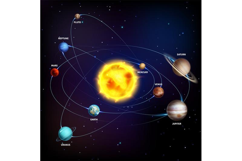 solar system  realistic planets space galaxy universe sun jupiter satu by yummybuum
