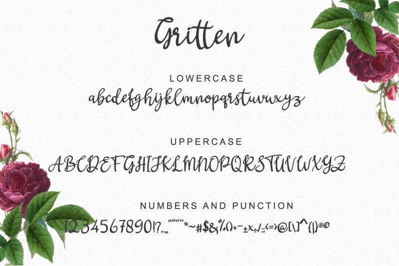 gritten