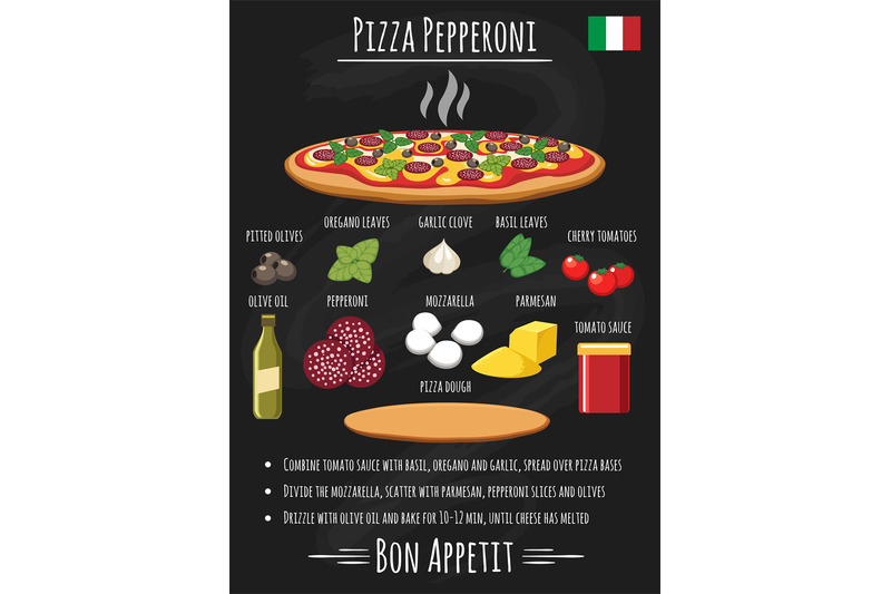pepperoni-pizza-recipe-poster-on-chalkboard