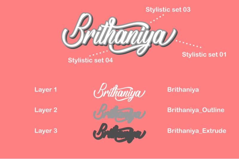 brithaniya