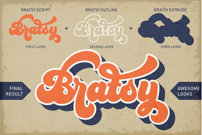 the-bratsy-script