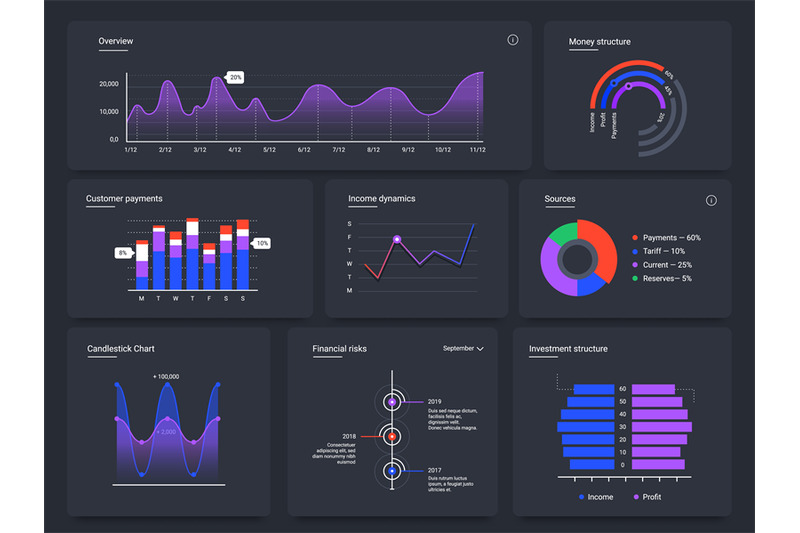 dashboard-charts-infographic-web-page-data-graphic-ui-screen-cards-a
