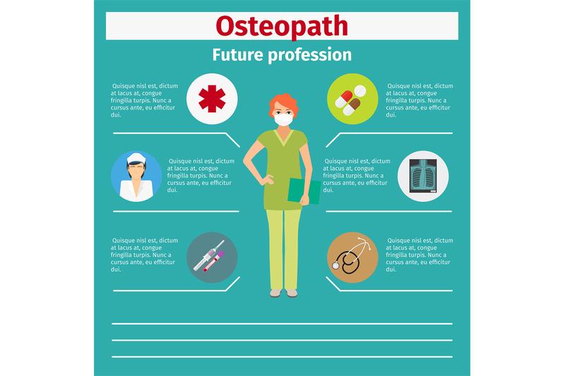 future-profession-osteopath-infographic