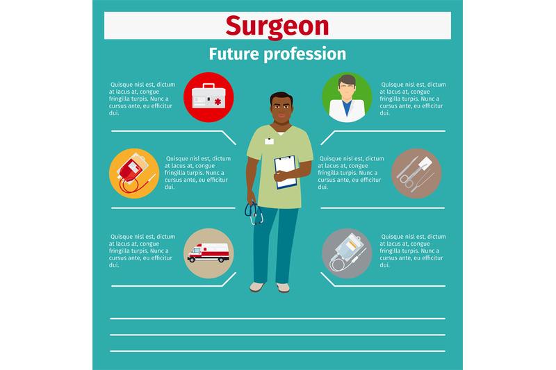 future-profession-surgeon-infographic