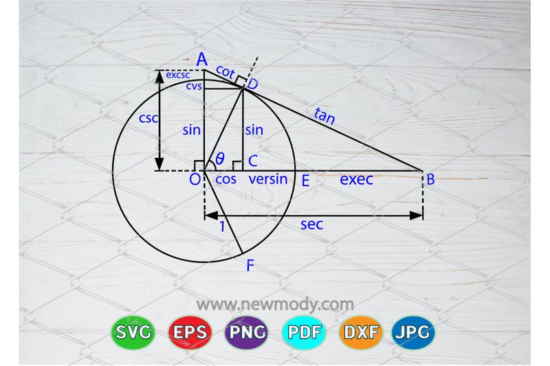 triggernometry-math-svg-math-svg
