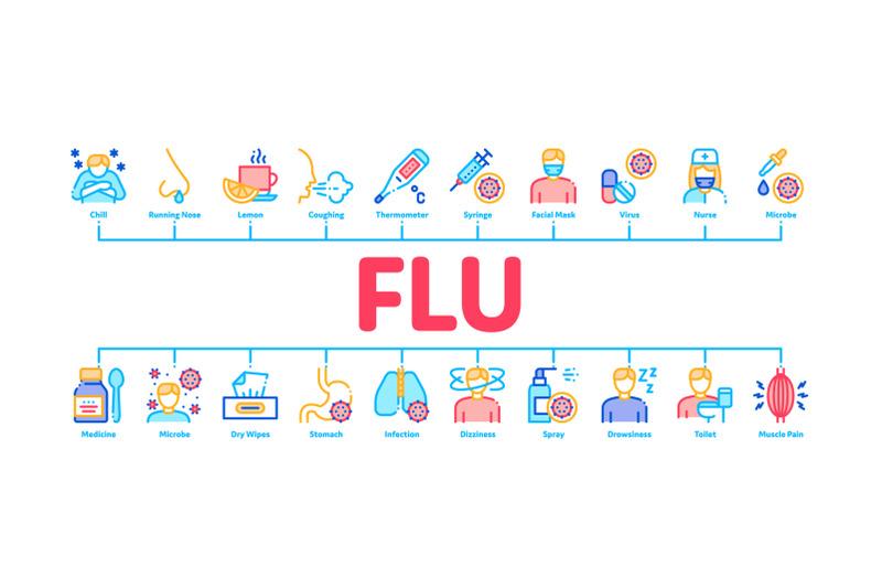 flu-symptoms-medical-minimal-infographic-banner-vector