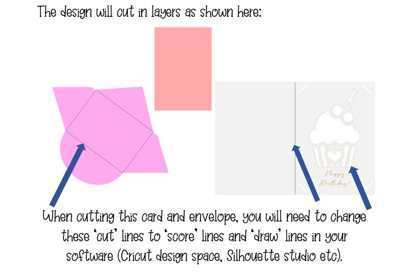 birthday-card-design