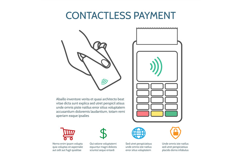 contactless-credit-cards-pay-process