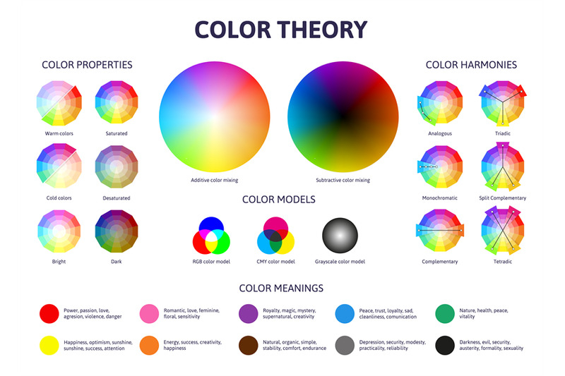 color-theory-colour-tones-wheel-complementary-and-secondary-combinati
