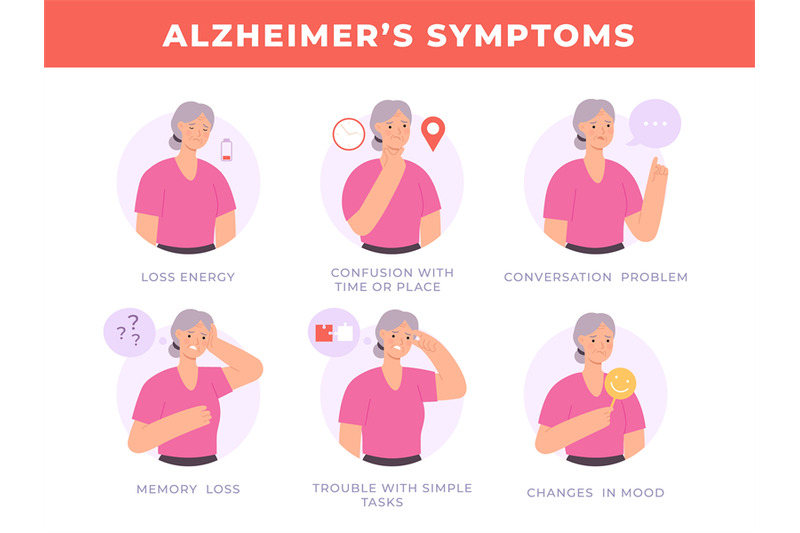 alzheimer-disease-symptoms-banner-with-old-woman-character-brain-deme