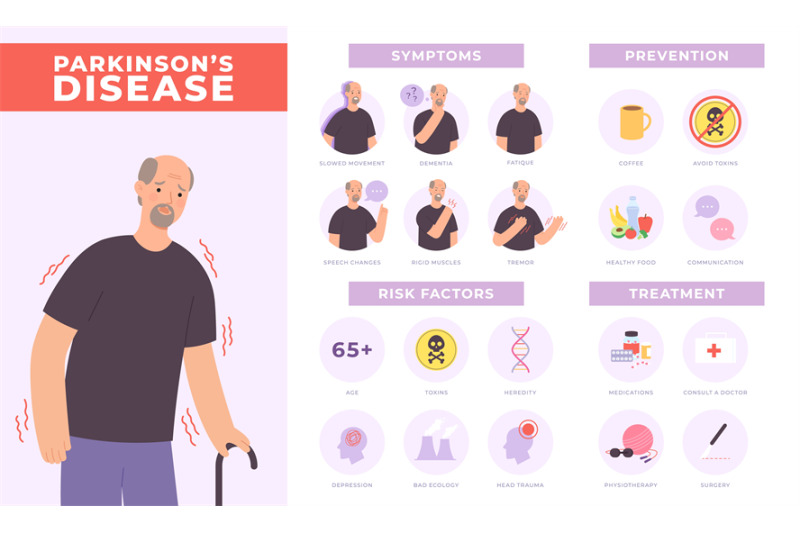 parkinson-disease-symptoms-prevention-and-treatment-infographic-with