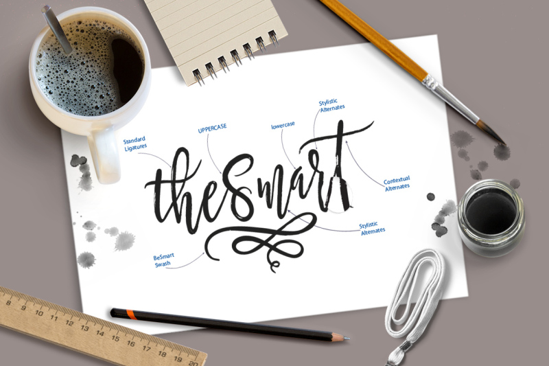 be-smart-script