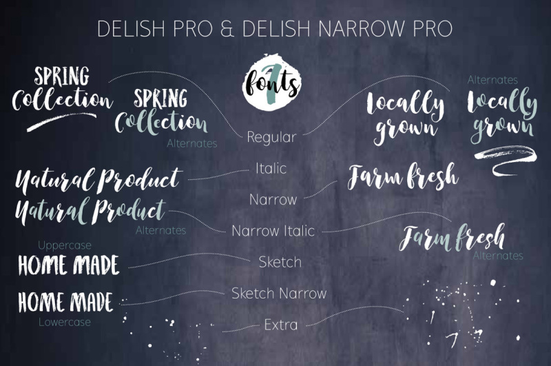 delish-pro