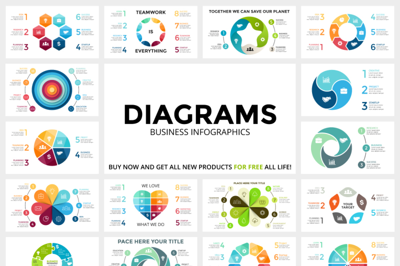 diagrams-free-updates