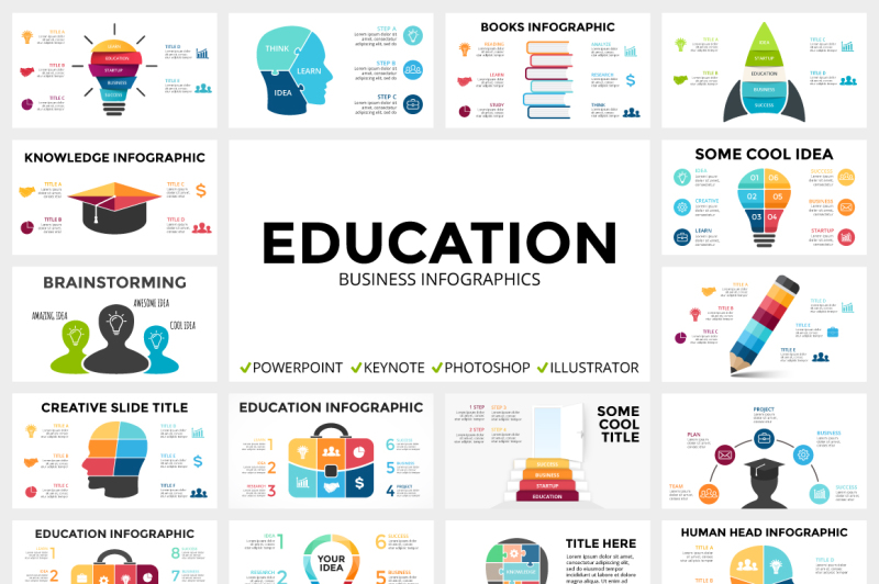 education-free-updates