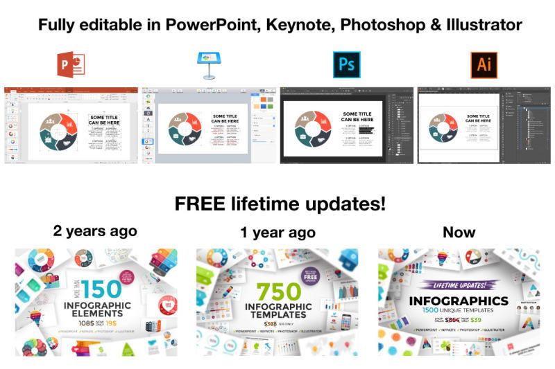 infographics-free-updates