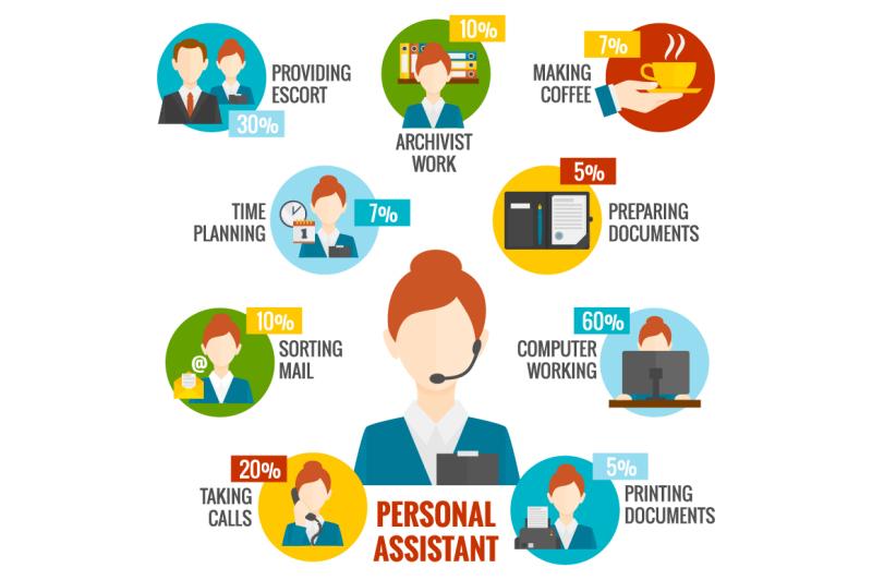 personal-assistant-set