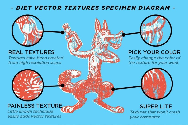 diet-vector-texture-bundle