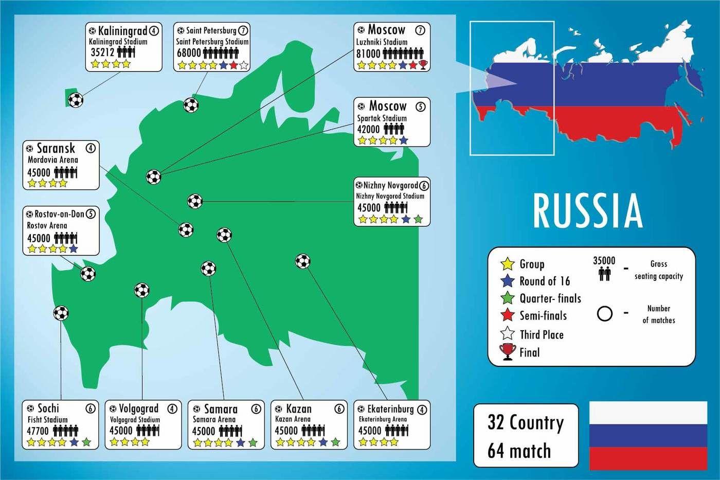 Russia 2018 Symbols And Infographics By Naumstudio Thehungryjpeg Com