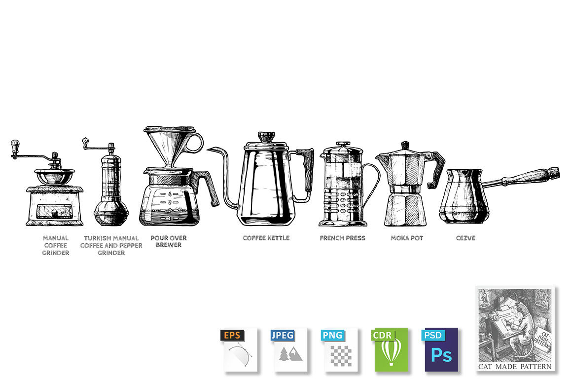 Download Pepper Grinder Mockup Yellowimages