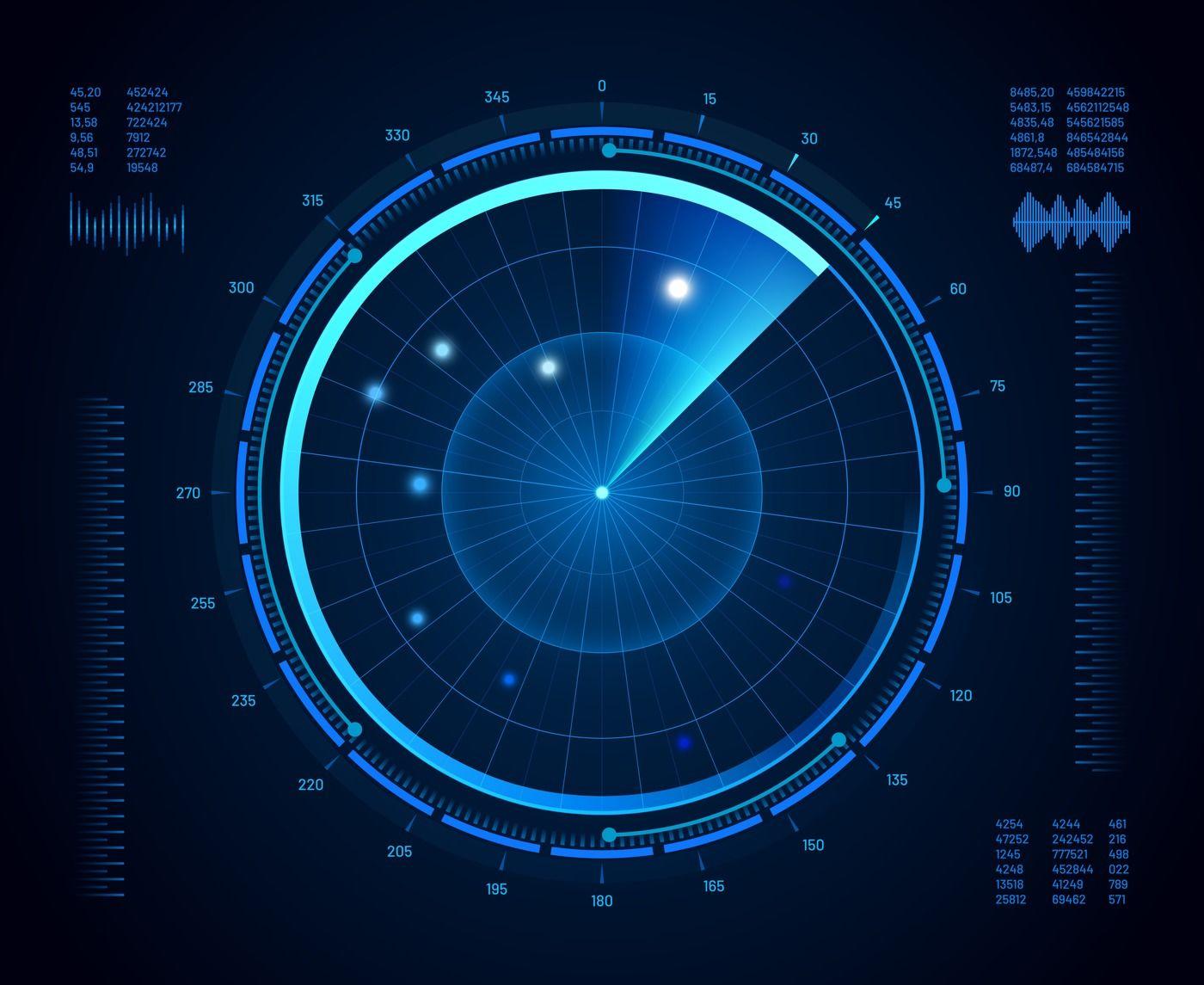 Radar: Definition, Range, Working and Limitation