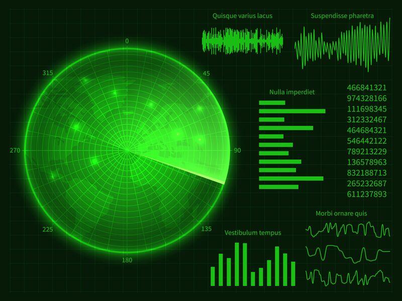 Green Radar Screen With World Map Digital Hud Interface Vector