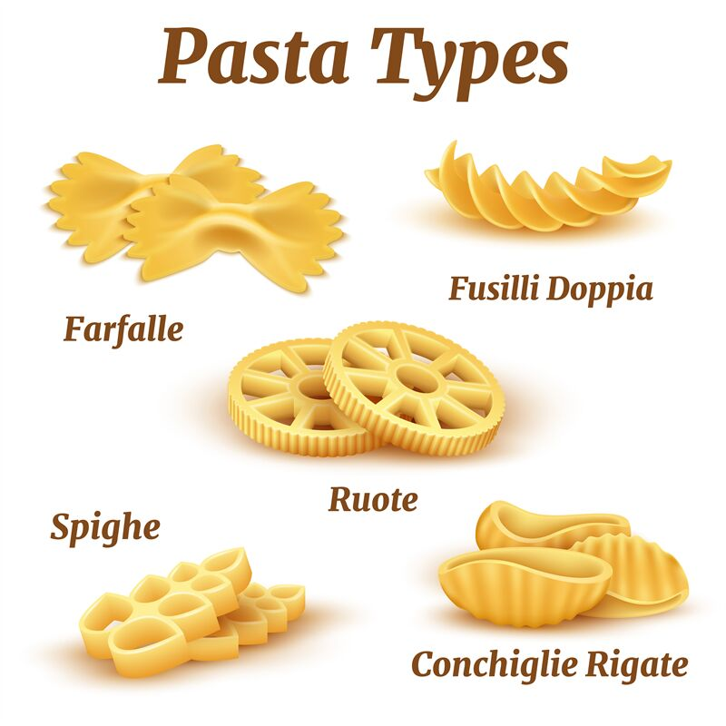 Realistic Traditional Italian Pasta Types Vector Set By