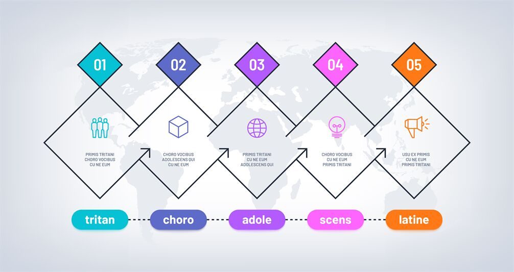 Timeline Infographic History Process Chart With 5 Steps On World