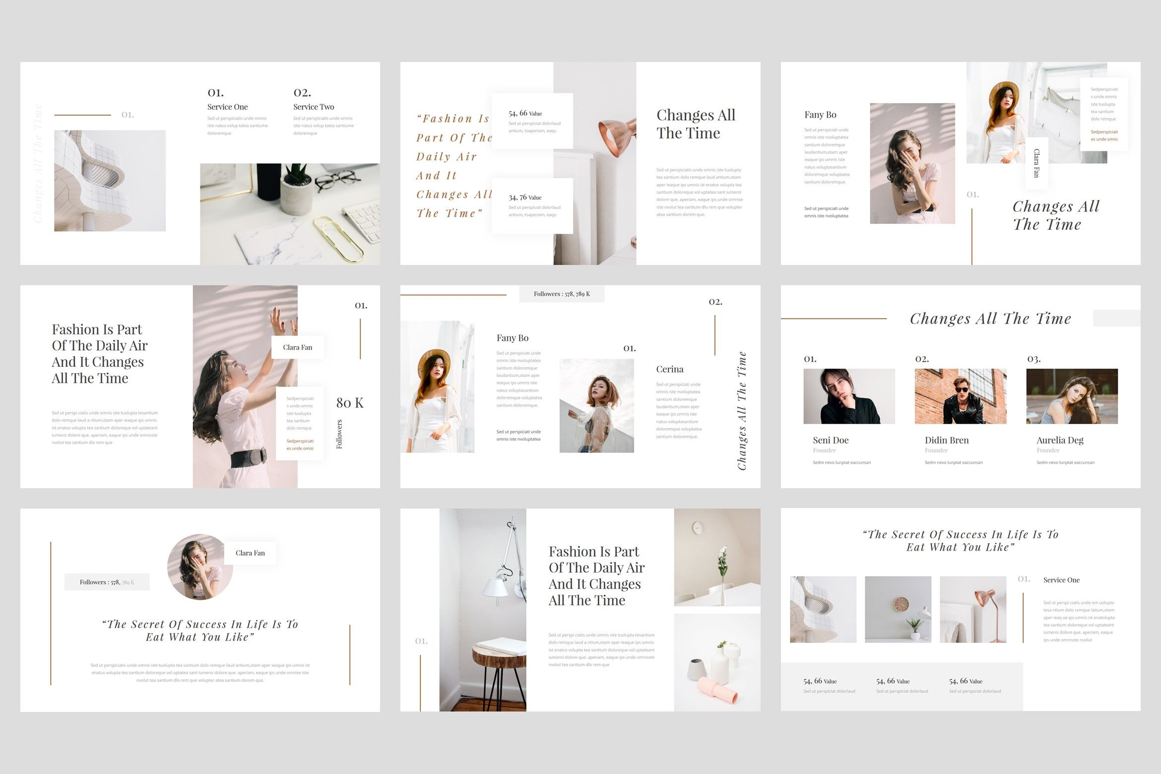 Seila Fashion Powerpoint Template By Stringlabs