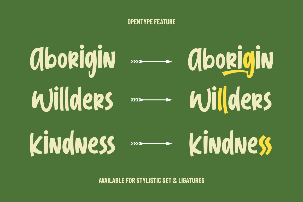 Jungle Land Kids Typeface By Garisman Studio Thehungryjpeg Com
