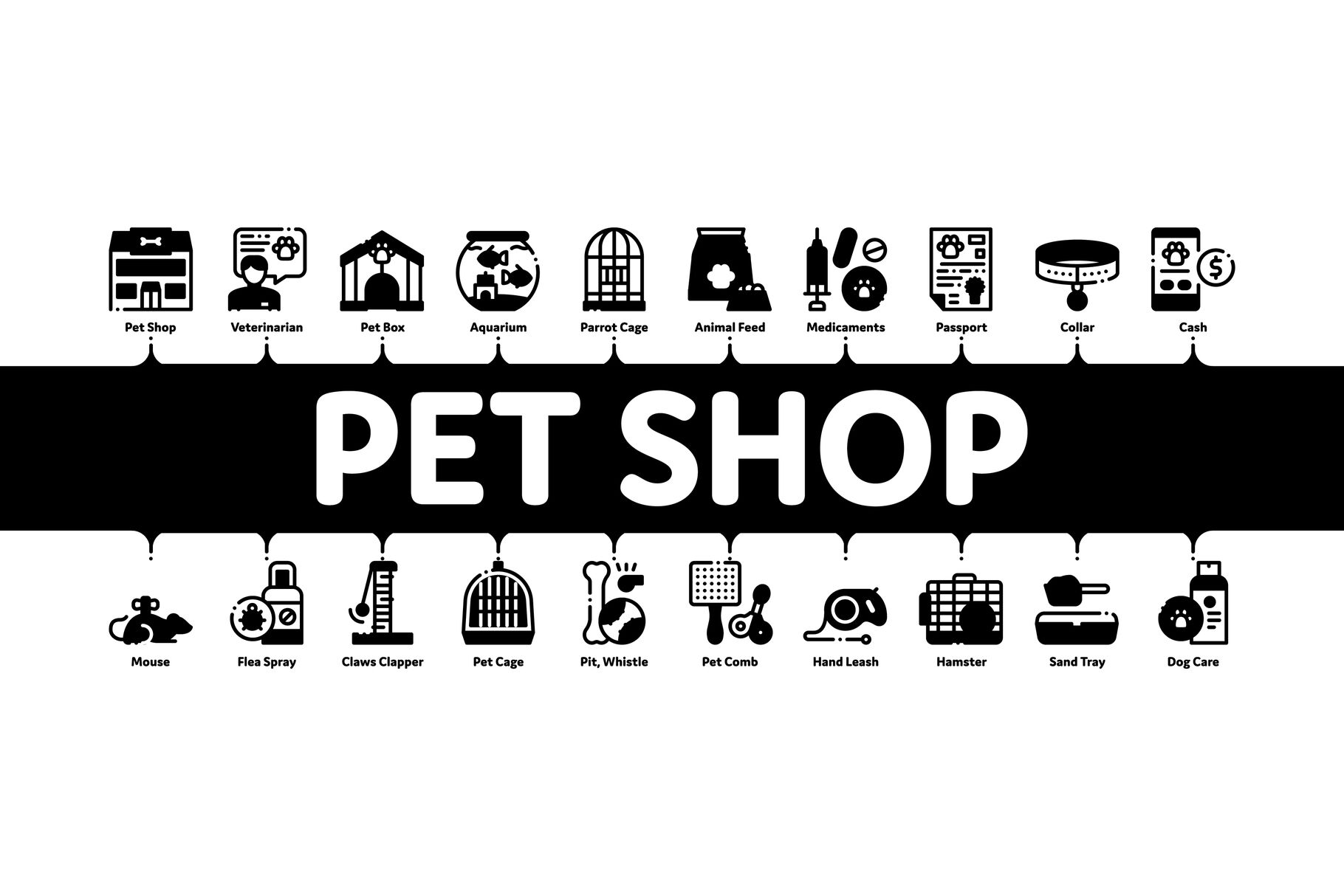 Pet Shop Minimal Infographic Banner Vector By Pikepicture Thehungryjpeg Com