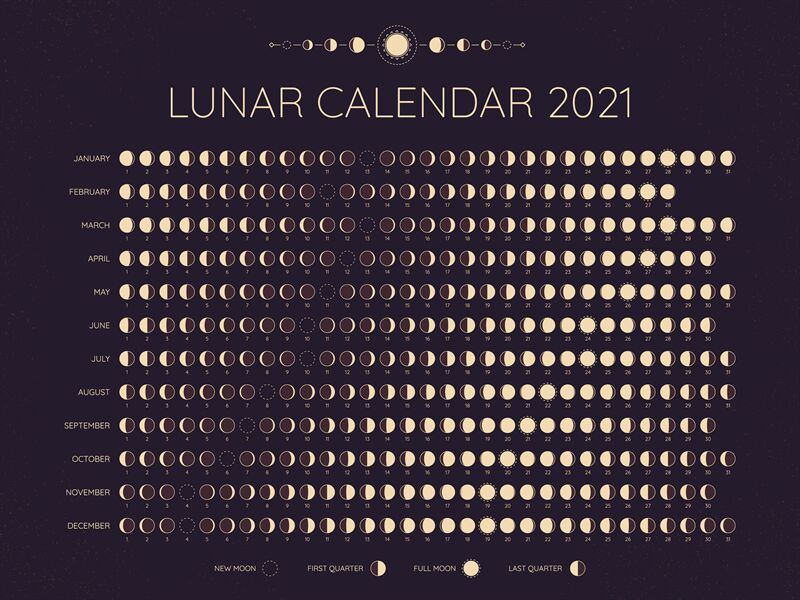 Moon calendar 2021. Lunar phases cycles dates, full. New ...
